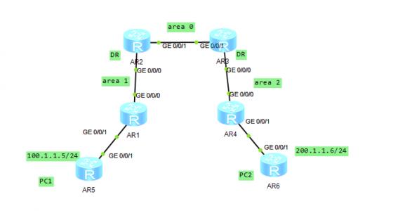 HCNA 实验 OSPF基础实验