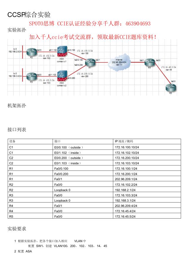CCSP综合实验拓扑以及接口列表