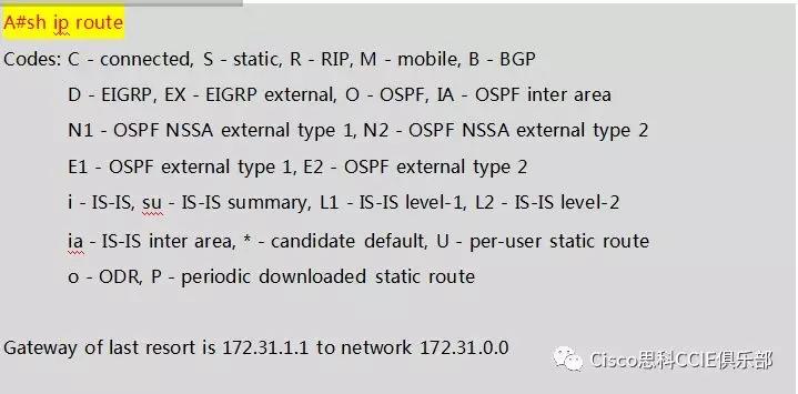 查看路由器 A 的 IP 路由表
