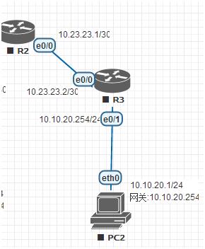 ACL实验和BGP路由反射实验问题