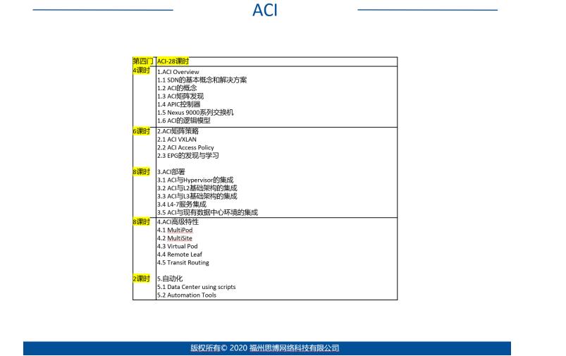 CCIE DC V3.0 ACI课程大纲