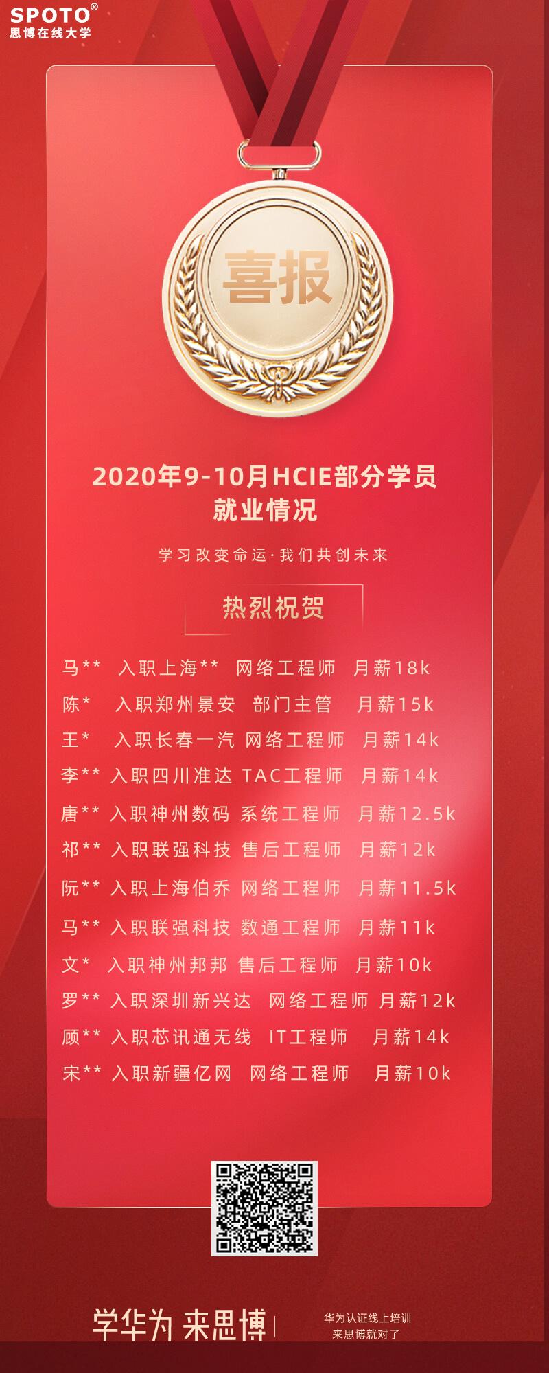 2020年9-10月思博部分HCIE 学员就业喜报分享