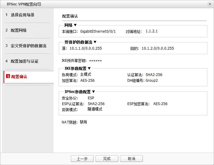 IPSec VPN配置向导-配置确认
