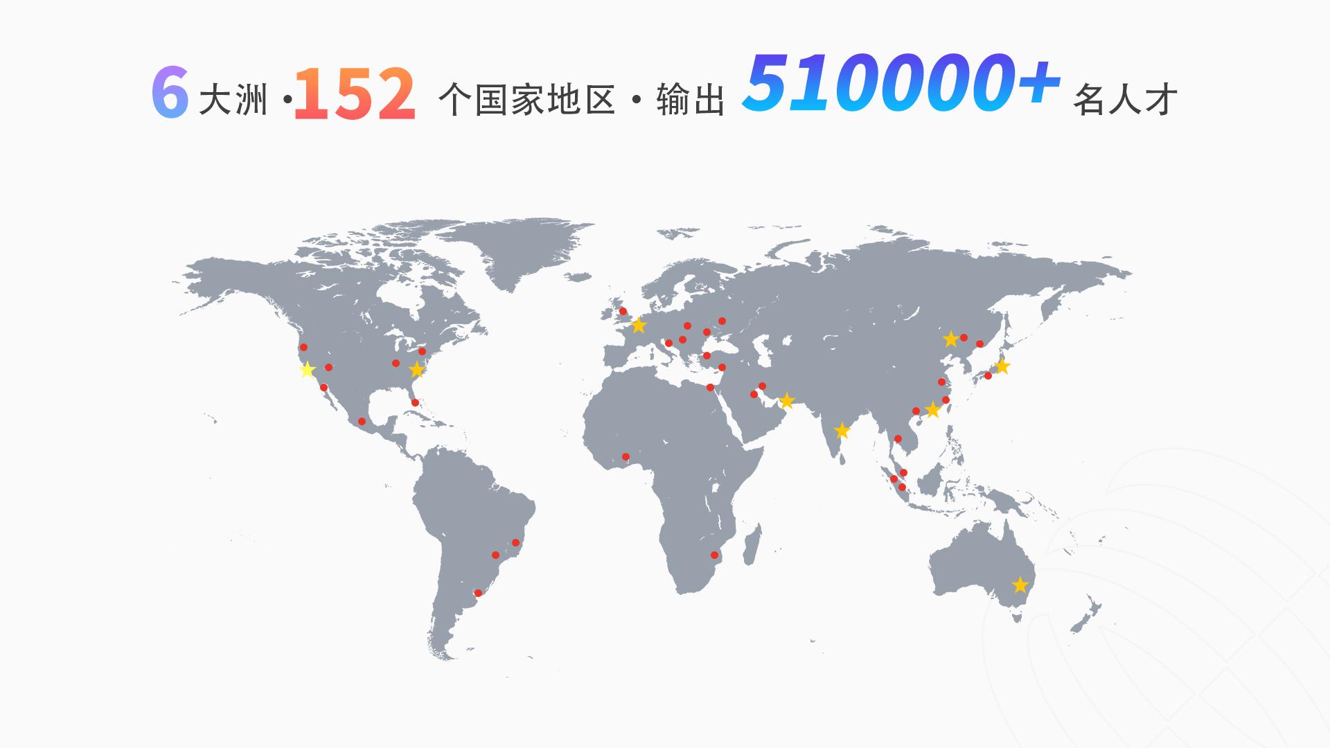 SPOTO面向6大洲.152个国家地区