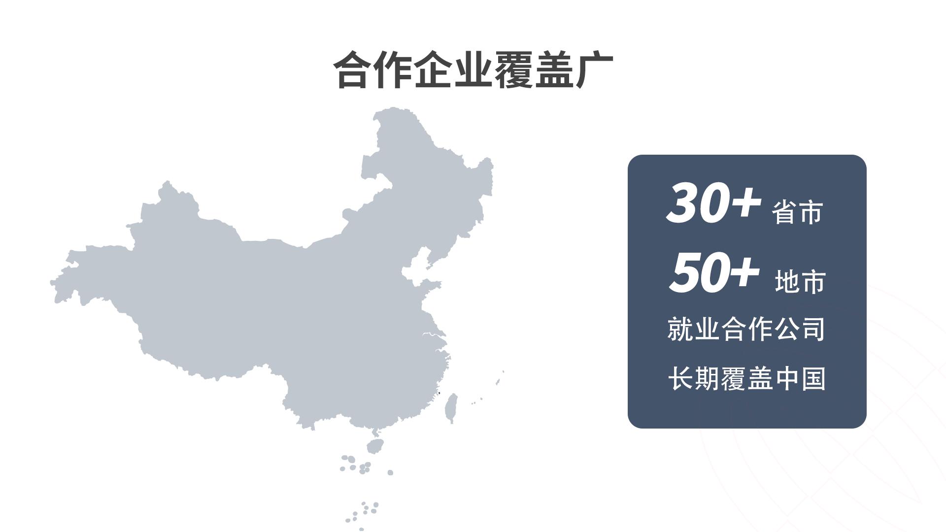 合作企业覆盖广:30+省市 50+地市