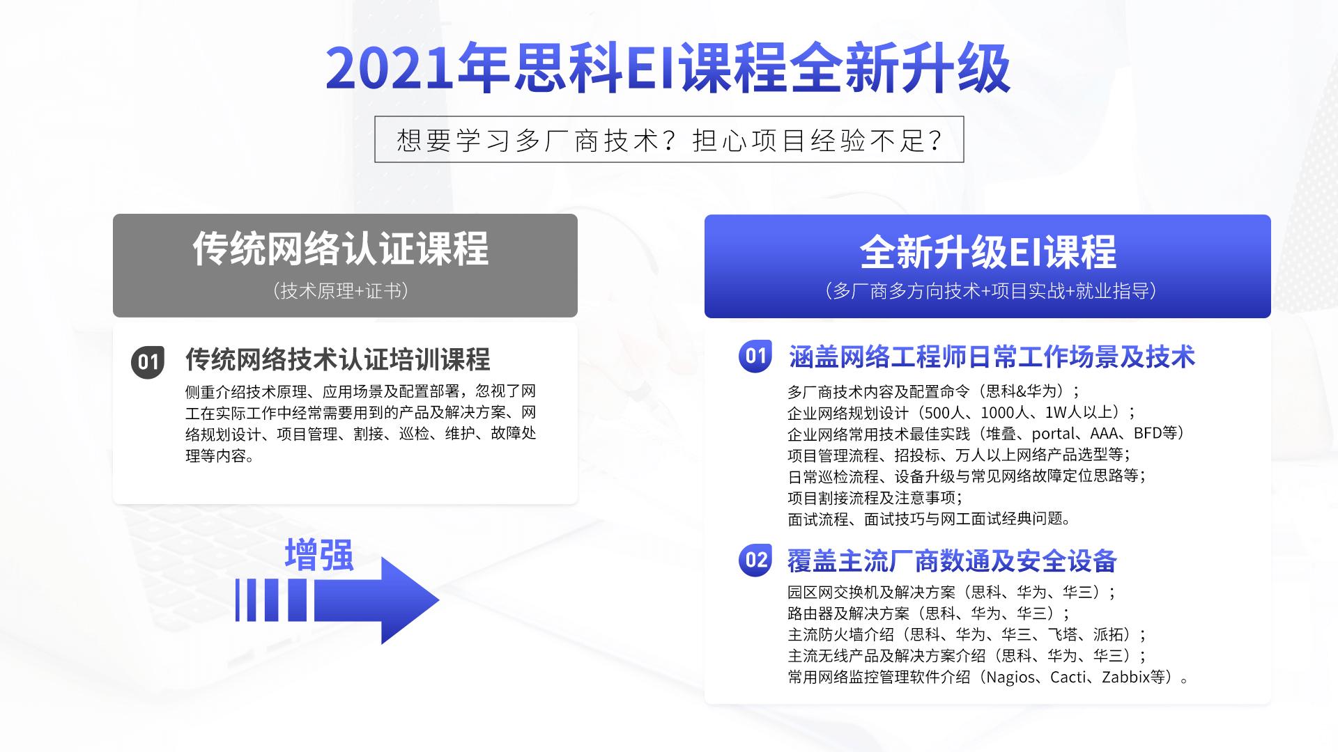 2021年思科EI课程全新升级