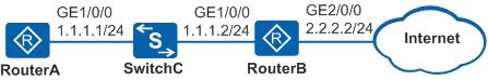 配置IPv4静态路由与BFD联动示例
