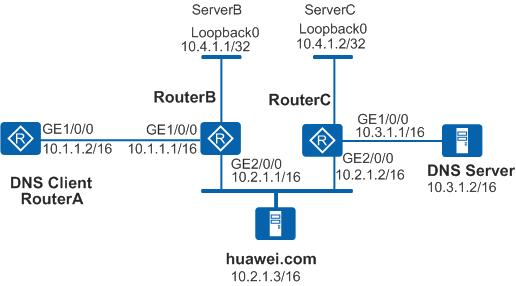 配置DNS客户端示例