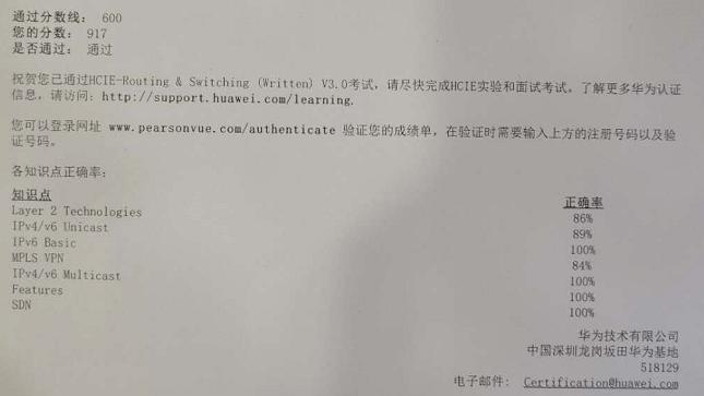 北京刘钰-笔试成绩情况