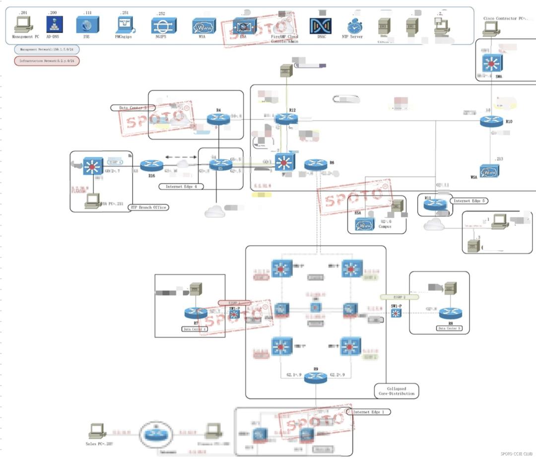 思博独家PASS的安全 6.0的拓扑图