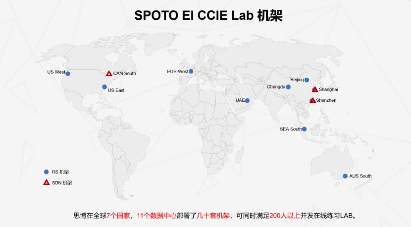 SPOTO CCIE机架的全球部署