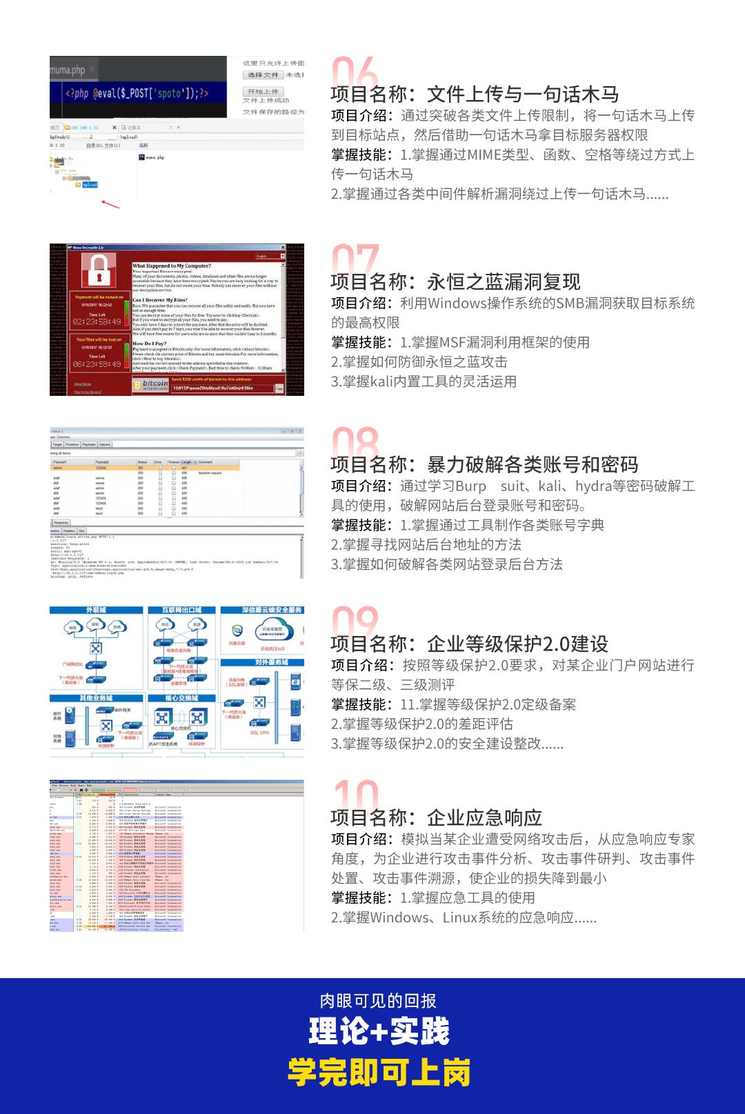 网络安全工程师实战项目-2