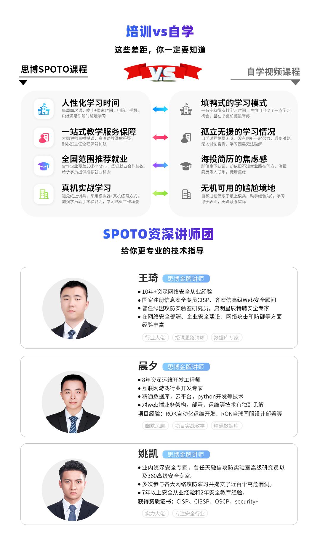 思博网络spoto网络安全工程师师资