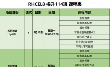 SPOTO RHCEL8 提升114班课程安排表【8月16日】