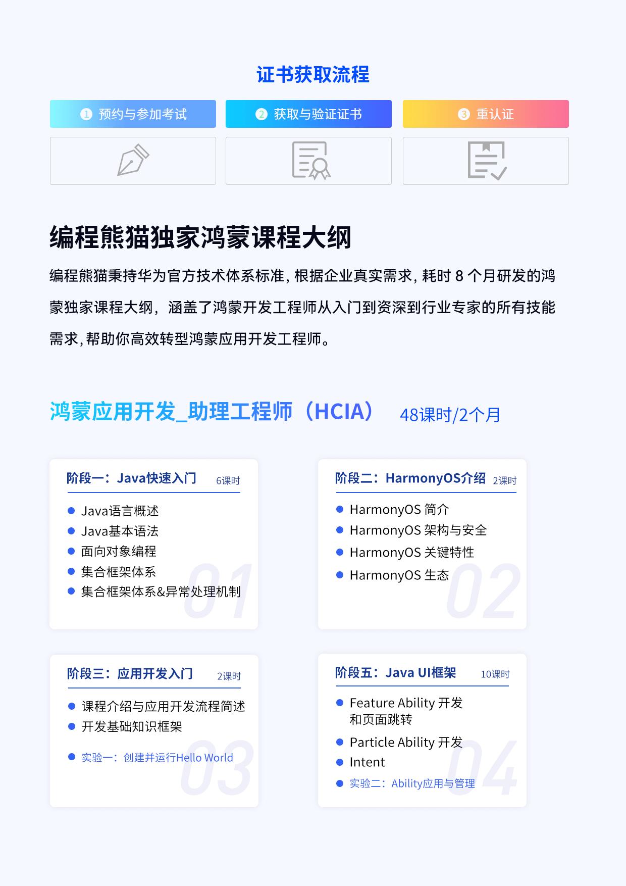 鸿蒙应用开发助理工程师(HCIA)