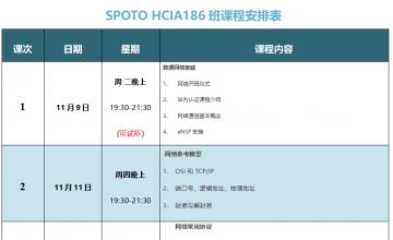 SPOTO DATACOM HCIA 186班课程安排表【11月10日】